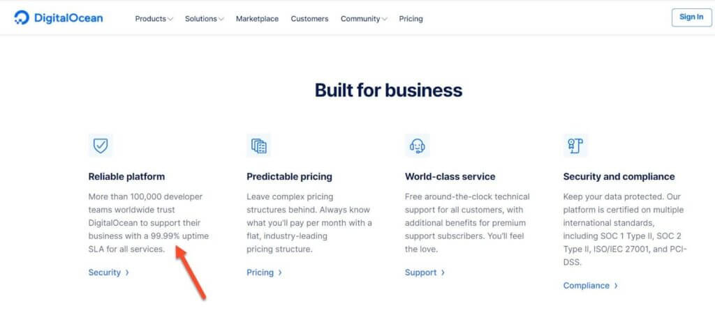Digital Ocean Built For Business With Quality Features