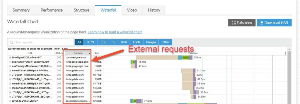 Waterfall Chart Shows External Requests